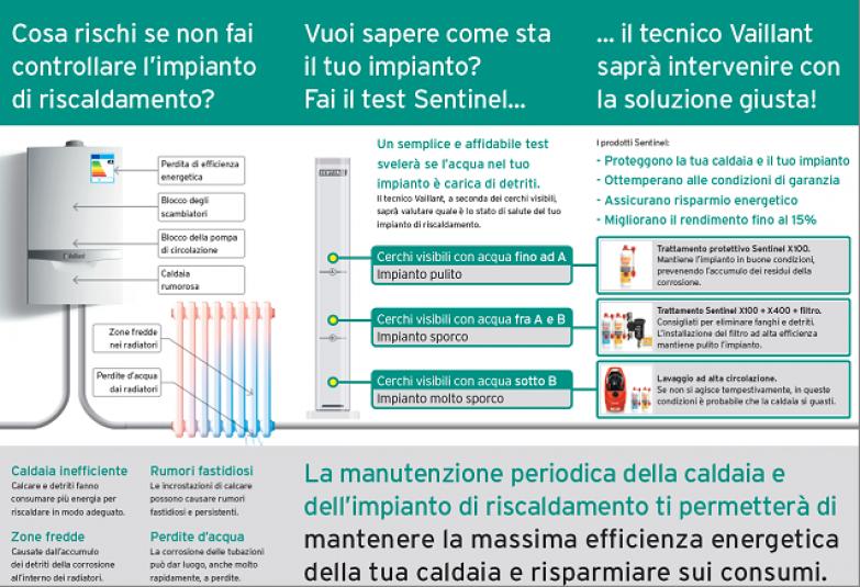 trattamenti chimici impianti Roma