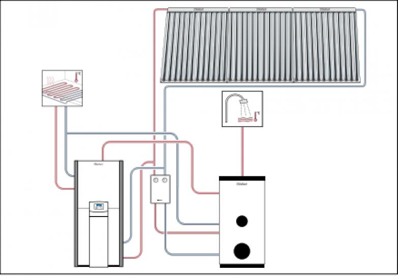 Funzionamento sistemi ibridi Vaillant